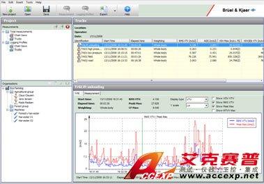 B&K 4447 软件