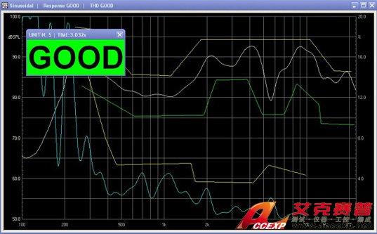 来自意大利的CLIO电声测试系统,对于一个专业厂家品质的稳定性和批量生产的快速检测是件很关键又头痛的事,用传统仪器检测慢没有QC管理系统一台成品机出厂要用多台仪器完成检验。后来终于找到一台多功能专业音频测试系统意大利 CLIO WIN 8.21QC版.  CLIO电声测试系统应用于电脑3D多媒体、数位音响、喇叭单体、音箱、耳机、麦克风、CD、VCD、DVD、扩音器、聆听音场、无响室、PC&Notebook、蜂鸣器、等等各种电声产品的工程品质检测与噪音分析!有CLIOLite、CLIOStd、CLI