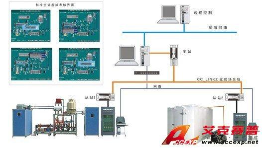 tsi 31c型中央空调与一机二库综合实训考核装置