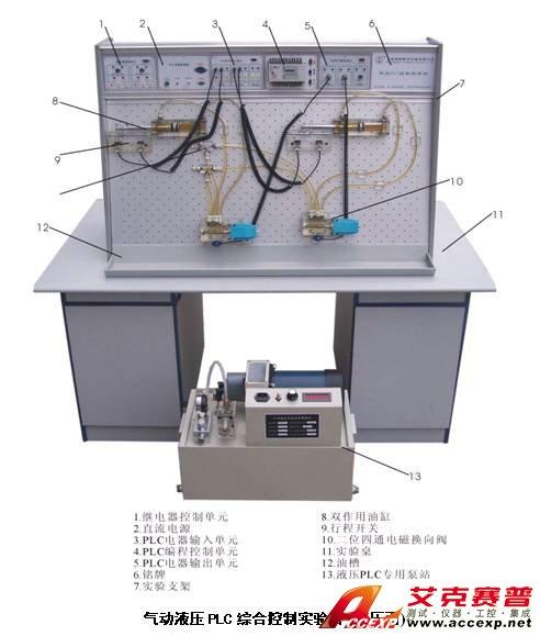 液压剪刀机的电路接线图解