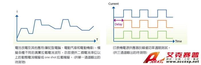 根据intel atx 12v设计指南的要求