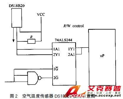 三态缓冲器电路