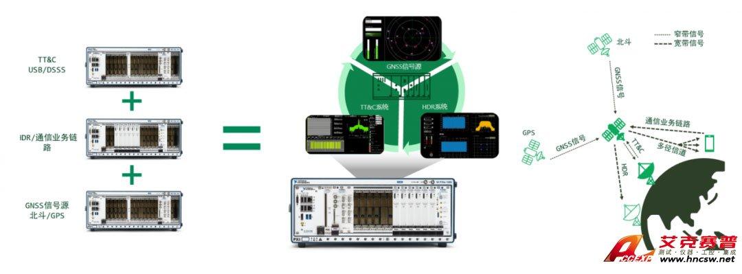 Accexp 集成式星地链路地检测试系统